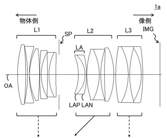 Canon Patent Application: Canon RF 50mm F1.4