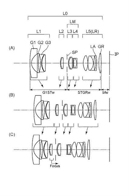Canon Patent Application: Canon RF 15-35mm F4L