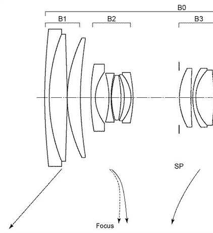 Canon Patent Application: Canon RF 35-135mm F2.8