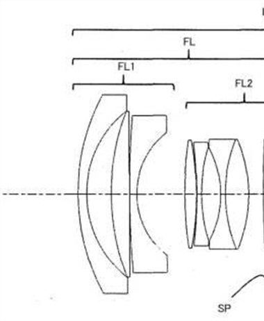 Canon Patent Application: Collection of RF Primes