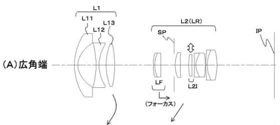 Canon patents a 17-35 IS 4-5.6
