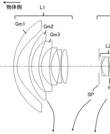Canon Patent Application: Canon RF super ultra wides