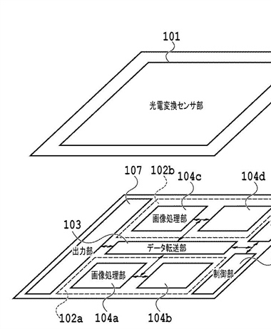 Canon Patent Application: Stacked Sensor heat management