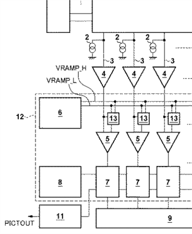 Canon patent application for improving dual ramp ADC sensor design