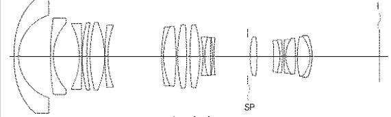 New patent application for a variety of high end APS-C UWA zoom lenses