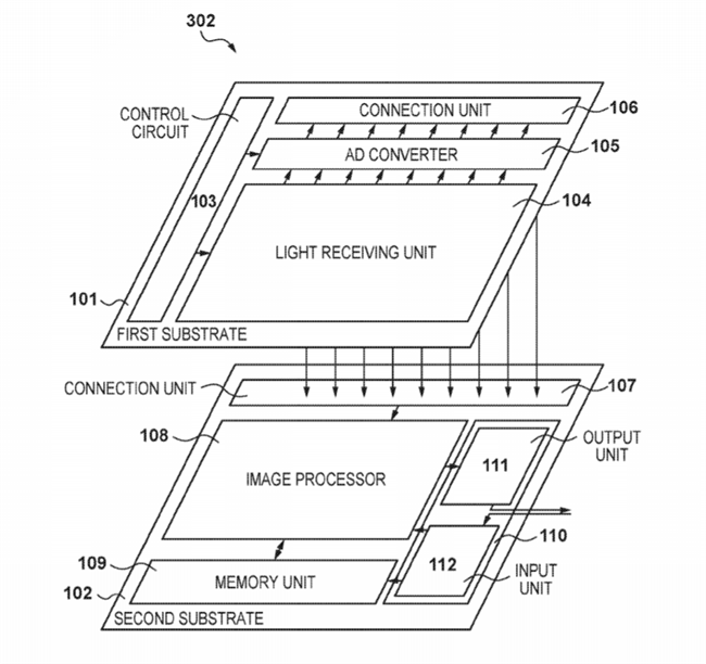 Canon stacked sensor patent
