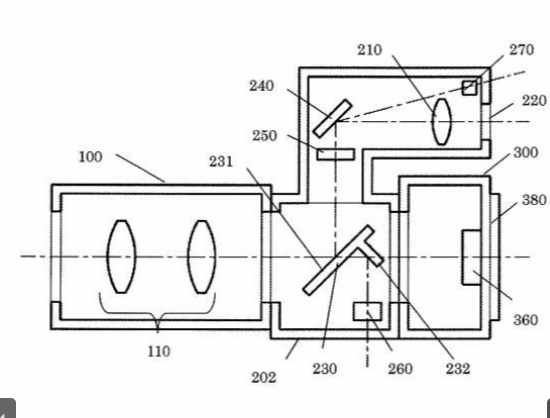 Canon applies for an optical viewfinder patent for mirrorless cameras