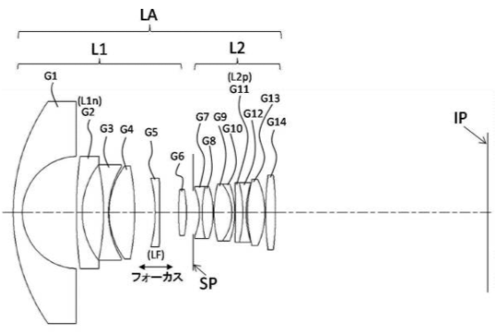 Canon applies for a fisheye lens (one possible mirrorless prime?) patent