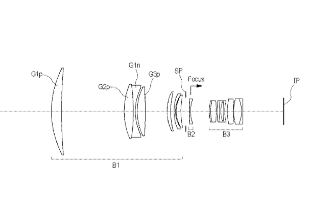 Another supertelephoto patent surfaces