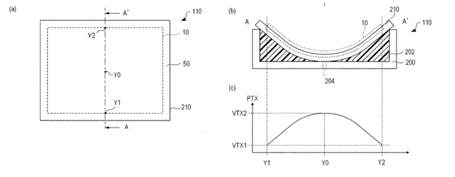 Another curved sensor patent application from Canon