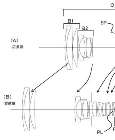 Canon Patent Application: Variety of lenses discussed