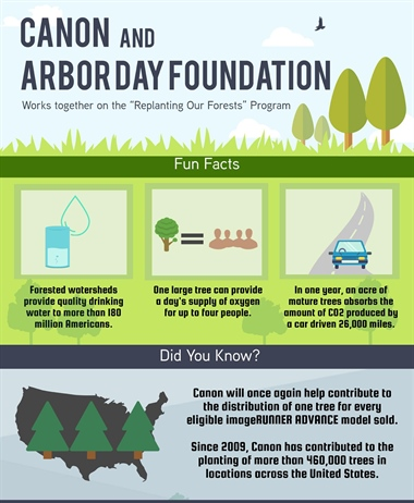 "Canon U.S.A. Supports the Arbor Day Foundation's ""Replanting Our..."