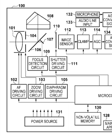 Canon patent application that illustrates a hybrid DSLR and Quad Pixel...
