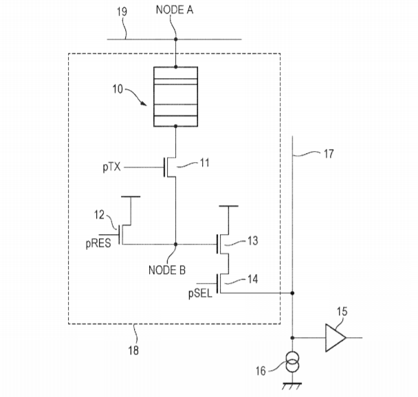 Canon Patent Application: More details on a organic sensor