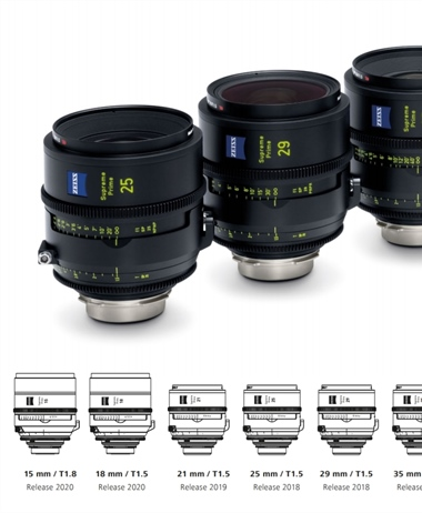 Zeiss announces a new CINI line of primes: Zeiss Supreme Primes
