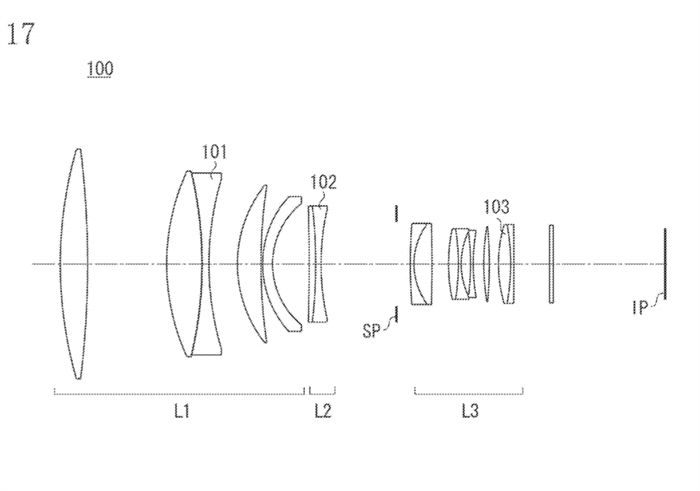 Canon Patent Application: New anti-reflective layers demonstrated on a 400mm 2.8