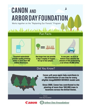 Canon and Arbor Day Foundation's Reforestation Program