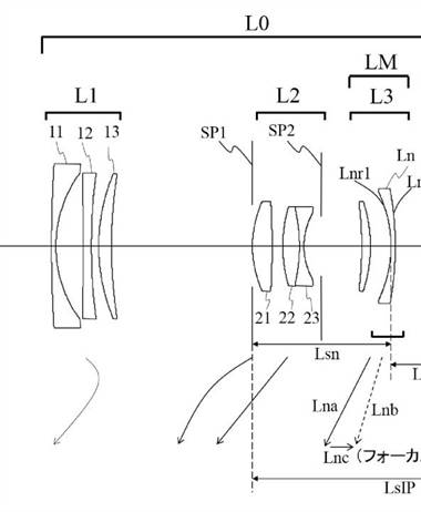 Canon Patent Application: APS-C Mirrorless/Compact Lenses