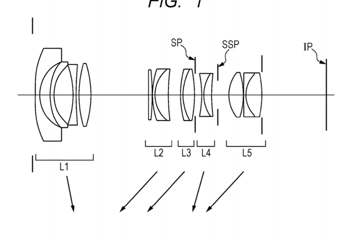 Canon Patent Application: 16-35 2.8L and 24-70 2.8L