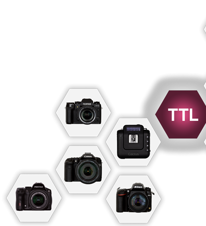 Cactus releases firmware to add TTL support for canon flashes