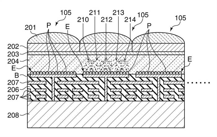 Canon Patent Application: Organic stacked sensor