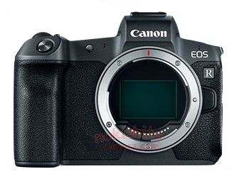 Full Specifications of the EOS-R are discovered