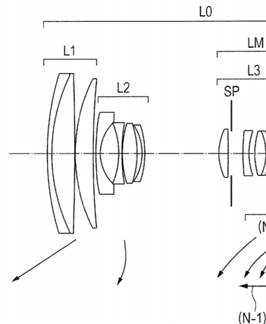 Canon Patent Application: Canon 16-130mm and EF-M superzoom