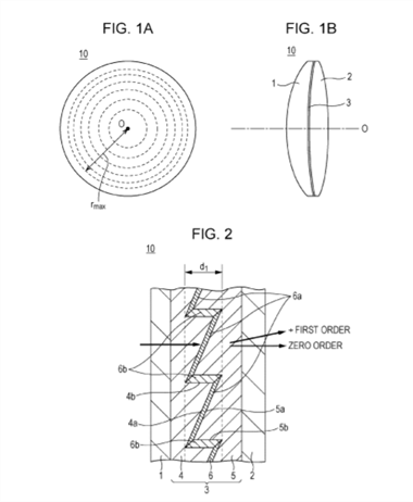 Canon Patent Application: Diffraction Optical Element