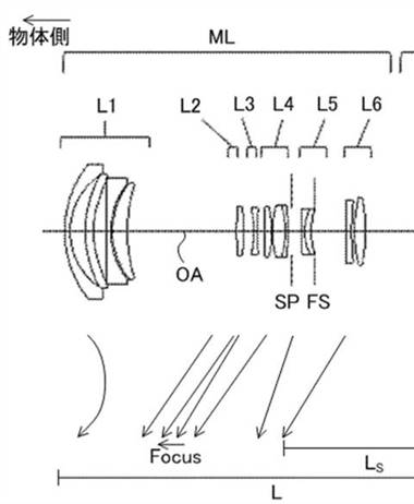 Canon Patent Application: EF-M 18-55 with variable field curvature