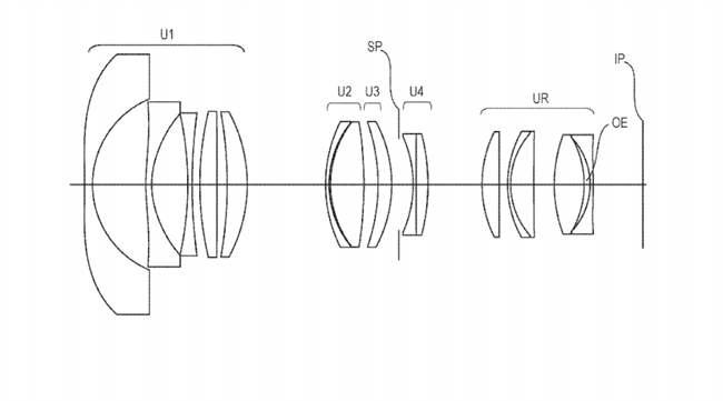 Canon Patent Application: Canon RF 14-21 1.4