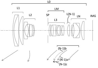 Canon Patent Application: Some EF-M Zoom lenses