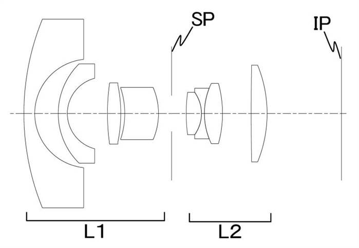 Canon Patent Application: EF-M 10mm 2.8 Fisheye lens