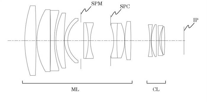 Canon Patent Application: Metabones speedbooster on an EF-M camera