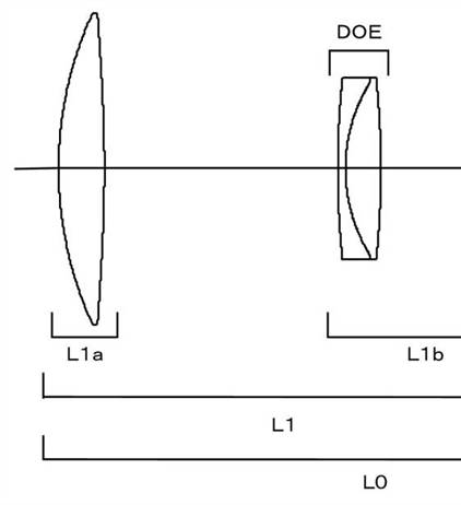 Canon Patent Application: DO Supertelephotos