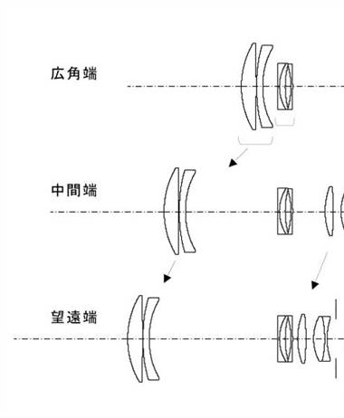 Canon Patent Application: Canon EF-S 55-250mm