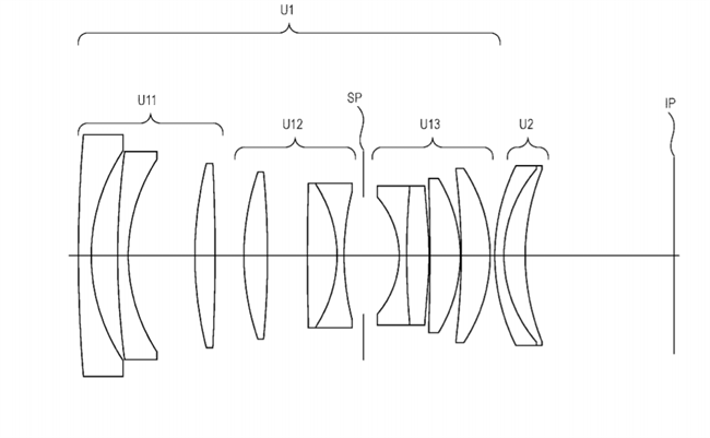 Canon Patent Application: EF to RF Soft focus adapter